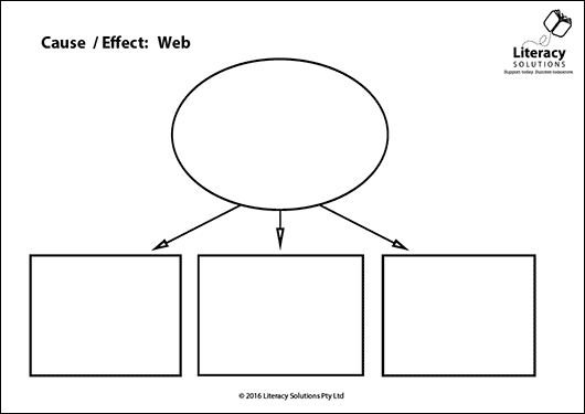 Graphic Organiser: Cause/Effect: web