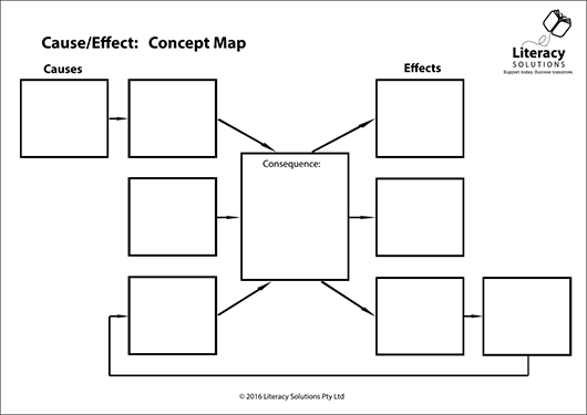 Graphic Organiser: Concept Map