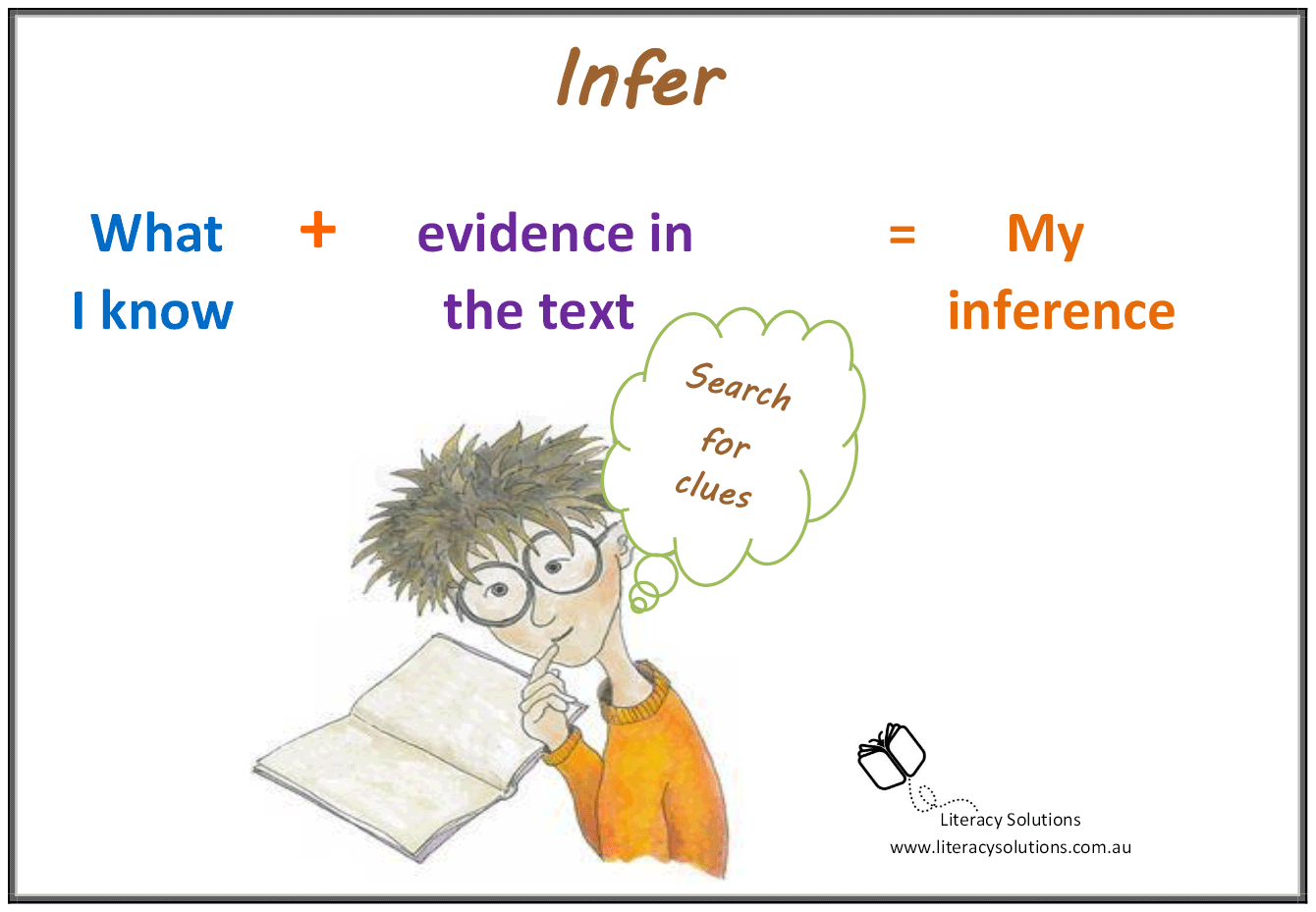 Infer - what I know (mini poster)