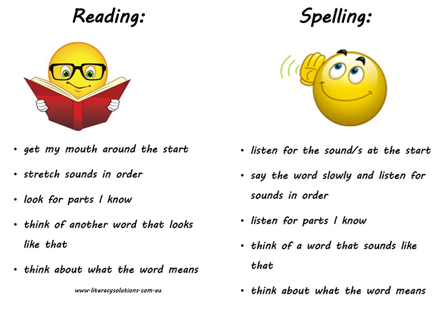 Reading and Spelling Actions Prompt Card